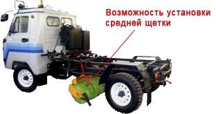 Коммунальная машина МКМ-1904